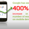 Thumbnail image for Mobile Website Design Optimization Rules of Thumb!