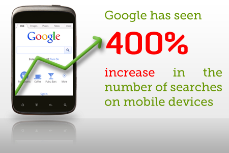 Mobile Website Design Optimization Rules of Thumb!